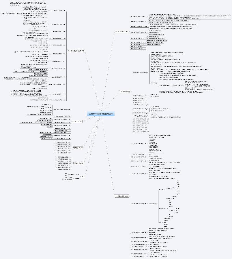 《evernote超效率数字笔记术》思维导图读书笔记图片