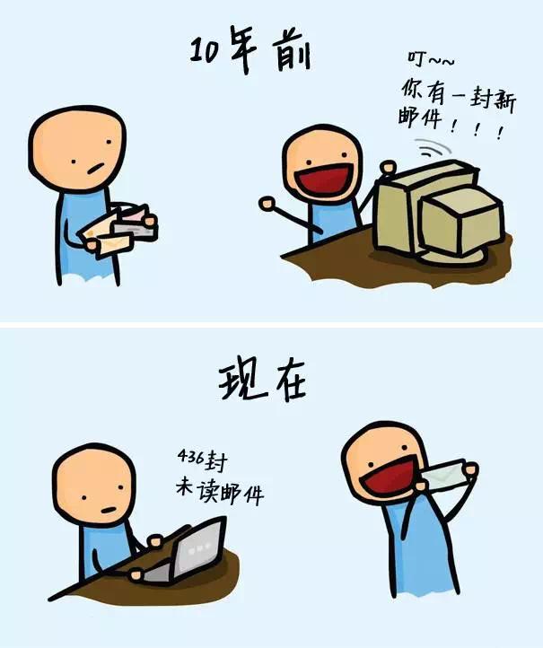 现在没人玩开心网了_中国人十年前后的生活对比 看后沉默了...... : 经理人分享