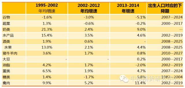 2019 中国人口统计_2018中国人口图鉴 2019中国人口统计数据-网络热点