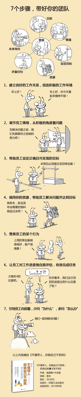 带好团队的7个步骤,不然就自己干到死