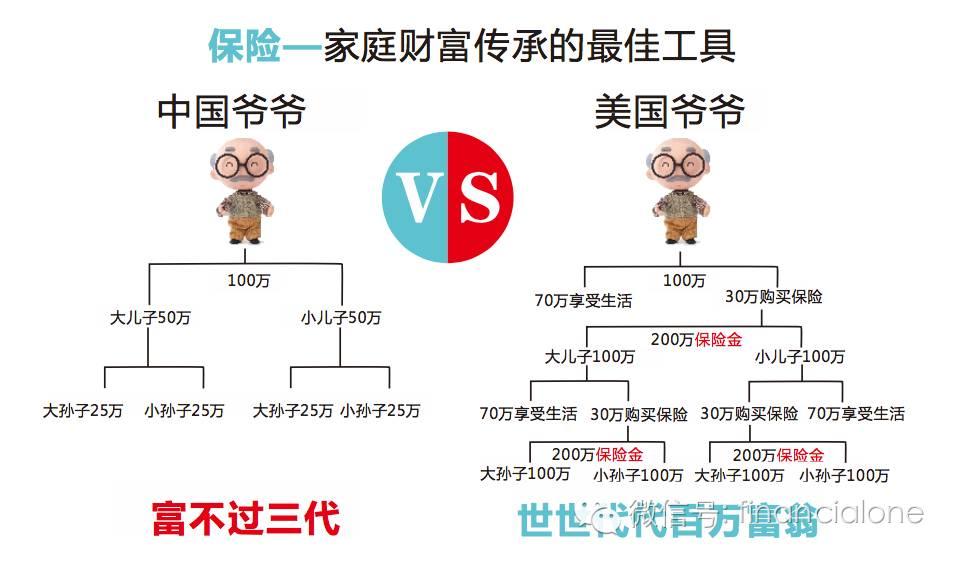 中国人寿保险公司qq_原创:海外保险,你真的了解吗? : 经理人分享