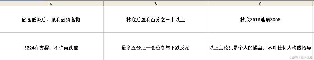 数字江恩(2017.08.11——(周五):神一样的解盘预测