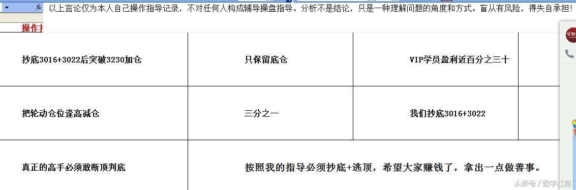 数字江恩(2017.08.04——(周五):不允许回踩继续扩展