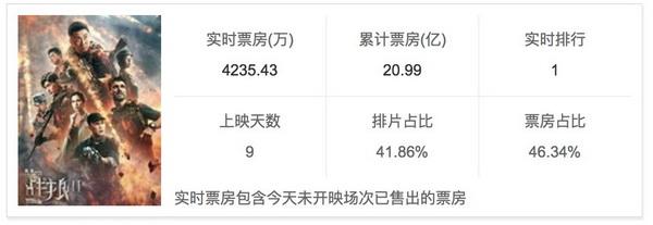 比亚迪登顶新能源销冠 从《战狼》看中国品牌的成功