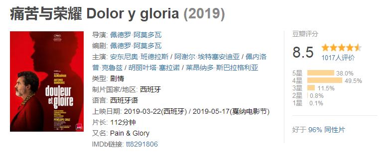 《痛苦与荣耀》中国银幕首秀大捷,或成本届戛纳最大种子选手