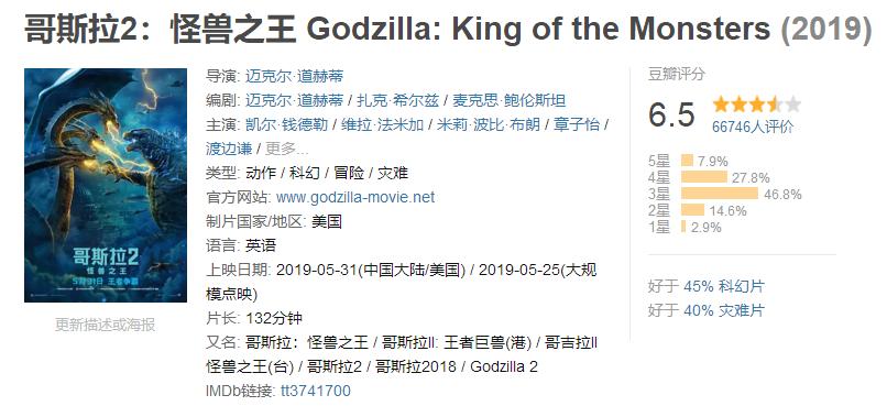 《哥斯拉2》首周末4.83億票房,高燃特效燃爆全場