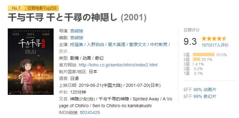 """宫崎骏名作《千与千寻》今日上映,被赞""""一生一次""""的必看神作"""