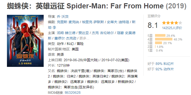 """狂刷多项纪录!《蜘蛛侠:英雄远征》""""擦除""""真实与虚妄的界限"""