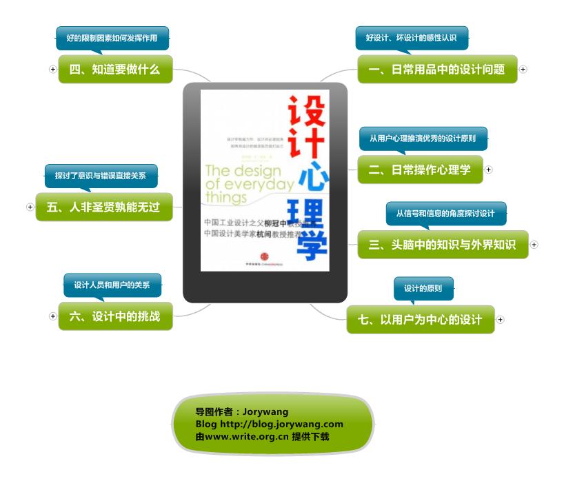 《设计心理学》思维导图读书笔记 www.write.org.cn
